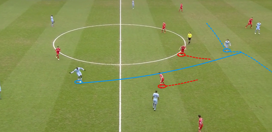 Silva's lateral movement between the lines allowed him to find a lot of space and, with no pressure on Touré to prevent the pass into his feet, the Spaniard is able to turn and get at the Liverpool defence.