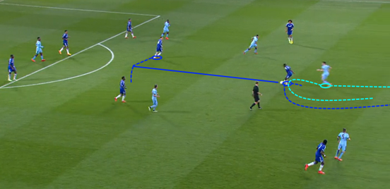 After Colkett passes the ball into his feet, Boga turns sensationally to get away from the Man City player who is pressing him from behind; and he then bursts into the space left behind him.
