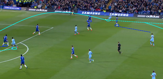 Maffeo pushes forward into the space between Dasilva and Brown, gets found by a pass from one of his teammates, and then puts in a great cross for Iheanacho – which forces a good save from the Chelsea goalkeeper.