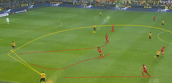 Bayer Leverkusen set a pressing trap for Borussia Dortmund here, with play forced out wide by them – and the pass to the full-back instigates a pressing movement from Çalhanoğlu, Son and Boenisch. This leads to the full-back passing it back to the centre-back, who has to clear the ball just before Çalhanoğlu manages to win possession off him close to their goal; and Bayer Leverkusen then win the resulting aerial ball from the clearance.