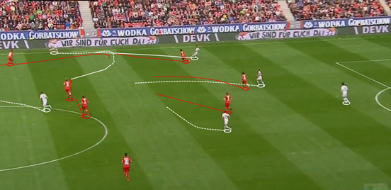 With Bayern Munich looking to bring the ball out from the back, Bayer Leverkusen are gifted an opportunity to press high and win possession.  The positioning of their players restricts play from being developed centrally and forces it to go out to Bayern's right side, and when the ball is played towards the man on the touchline the ball-winning press is made. Two Leverkusen players then pounce on the recipient of the pass and force him into giving possession away in his own half.