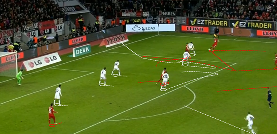 Positioned very deep in their own box and under pressure from Bayer Leverkusen, Mönchengladbach's players push up to press as soon as the ball is pulled back for a runner on the outside of the area. This pressure forces the recipient of the pass wide, preventing him getting a shot or cross away.