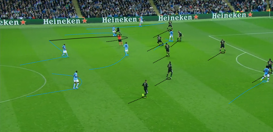 Juventus defended very well throughout most of the game, and their typical 4-5-1 shape can be seen in this image. They gave up very little space between the lines, whilst also having Cuadrado and Morata tucked inside next to the three central midfielders to keep it horizontally compact, and moved around in great synchronisation with each other.