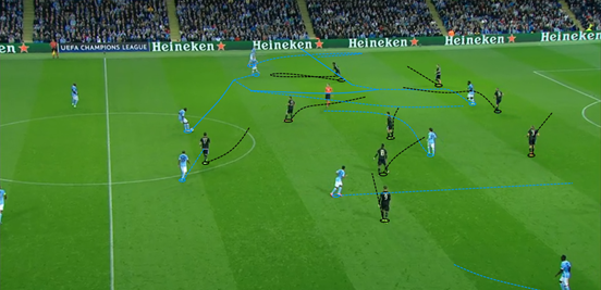 Man City's inability to break the Juventus defensive lines was a real problem in an attacking sense for the English team. Silva's lack of space between the lines is particularly evident here, and it shows how Touré was often forced to go wide when he passed the ball – with a lot of the game being played in front of the midfield.