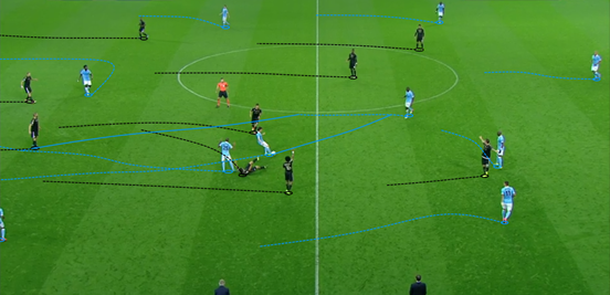 This was one of the few teams that Man City managed to bypass the Juventus midfield and get into the space behind. Touré's incisive pass to Fernandinho cut the Italians apart, and it was very soon after this when they ended up scoring the goal which put them into the lead.