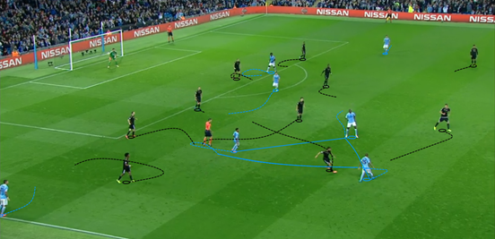 After going 1-0 down, Juventus' defensive shape remained fairly similar but became evidently looser and more spaced out. This made it a bit easier for Man City to play around them and get into the spaces which they would have wanted to get into from the start of the game.