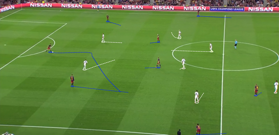 The positioning of Leverkusen's two most advanced pressers made it extremely difficult for Sergio Busquets to get any space, forcing him deep, whilst also cutting off the space for passes into Barça's other midfielders. Play often ended up going into wider areas as a result of this.