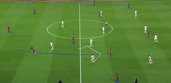 Leverkusen successfully pulled off one of their pressing traps here, with Piqué attempting to play a pass through the space which Çalhanoğlu and Kramer deliberately left open. The former read it easily and intercepted the ball, however, allowing them to get the ball back.