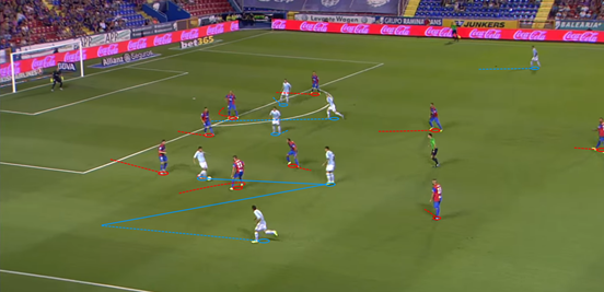 Keeping the ball with short passes and quick combination play has been Celta's style this season, and it's not only entertaining to watch but it's getting them results too.