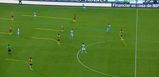 Having centre-backs who can break the lines / press of the opposition is important for Celta's possession game, and here Cabral's pass through the Barça midfield after stepping up with the ball sets up an attack for his side.