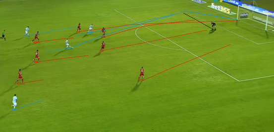 After getting the ball with space between the lines, Wass sees the run of Iago Aspas off the shoulder of the last defender. Wass plays the pass and Aspas manages to avoid the challenge of the goalkeeper, although he hits the post from a tight angle.