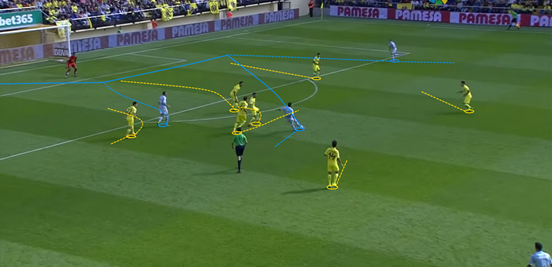 After drifting infield, Nolito finds space and picks out a lovely pass behind Villarreal's full-back for Orellana to run onto. Orellana gets the pass and squares it first-time for Aspas, the other member of their attacking trio, only for him to scuff his effort wide under pressure from an opposition defender.