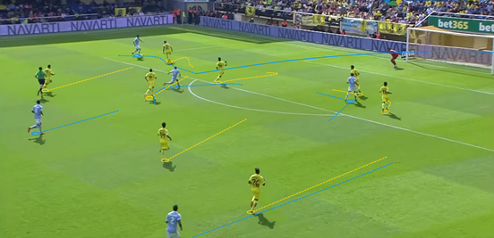 Nolito's ability to beat players one-on-one and fashion chances for himself from tough positions is part of the reason why he's Celta's most important attacker, and here he does exactly that – striking the far post with a powerful effort.