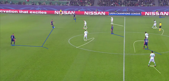 Breaking down Wolfsburg's defensive shape, which was quite distinctly a 4-4-2, caused PSV a lot of problems – and the inability of the centre-backs to play forward properly was a cause of this.