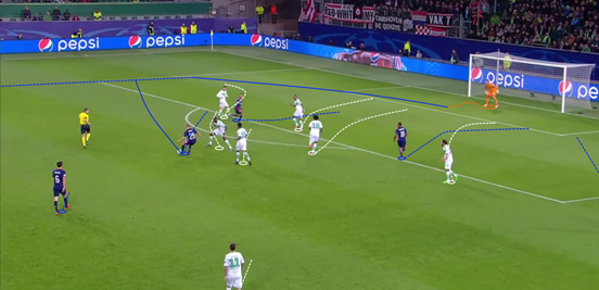 Hendrix was probably the best player in the first-half, and when PSV did manage to progress up the field a lot of the play went through him – and here he picked out one of the runs which Guardado made down the left side.