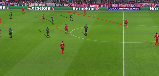 A lot of Bayern's initial phases of build-up play was focused towards their right side, which led to Arsenal's players constantly orientating towards that side.