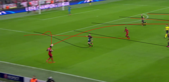 With Coman playing very wide on the left, Alaba often had lots of room to run inside him and make penetrative movements in the half-space zone - something which proved particularly effective when switches of play occurred.
