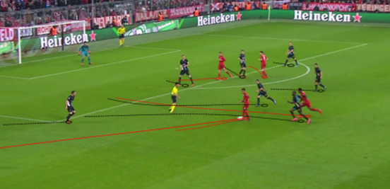 Thiago's pass to the left and Alaba's penetrative run to draw players away allowed Bayern to create a qualitative superiority on the left, and they go on to score soon afterwards when Coman returns the ball to Thiago for him to cross it in.