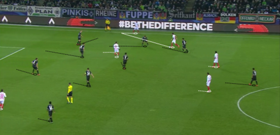 Mönchengladbach's defensive compactness meant it was difficult for Sevilla to break them down in normal phases of possession.