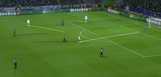 With Mönchengladbach having three or four players pushed up the pitch when Sevilla started their phases of possession, it was very difficult for the Spanish side to play it out without having to just go long.