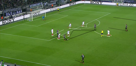Raffael and Stindl regularly combined in the final third, and here Raffael used his teammate to help give him space on the edge of the box: although his shooting opportunity was later saved.