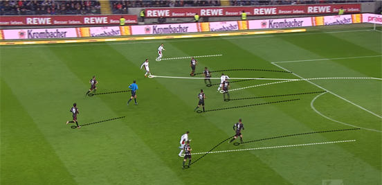 Hernández's movement has been a great addition to Leverkusen's attack, and he consistently makes great runs off the shoulder of the last defender to get behind the opposition's defence.