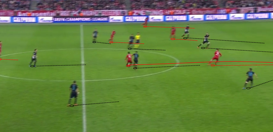 Thiago made great use of the extra space which began to appear in the latter stages of the game, and he created a good chance for Müller to run through on goal here.
