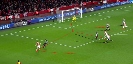 After pulling out wide to receive the ball and create space for other players to run into,Özil plays a perfectly-weighted pass into the box - which Aaron Ramsey connects with but fails to convert into a goal.