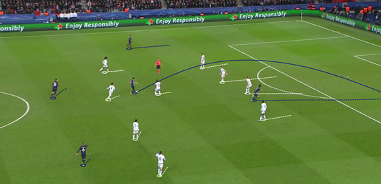 A lack of runs behind the Chelsea defence had caused PSG a problem with regards to creating clear chances, but Cavani instantly provided that when he came off the bench; scoring a goal from such a run.
