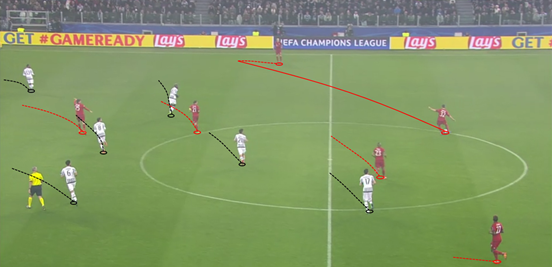 Bayern's starting formation was what you'd probably describe as a 4-1-4-1, but in possession that altered drastically. Arturo Vidal dropped into the backline and split the two centre-backs, while Bernat and Philipp Lahm both moved forward into the midfield and regularly occupied the two half-spaces on their respective sides; this image being a demonstration of their resulting shape.