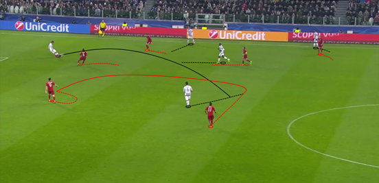 Bayern's excellent man-orientated pressing and counter-pressing enabled them to win the ball back quickly from Juventus whenever they lost it, Costa winning it from Khedira here before playing a lofted pass to Lewandowski in space.