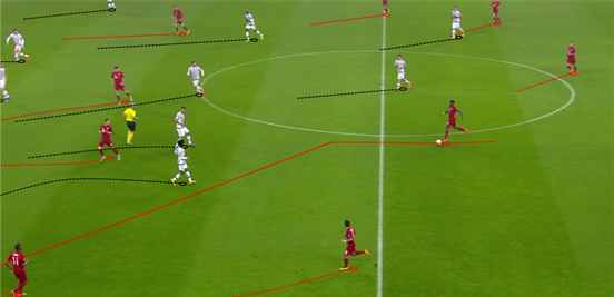 Though Bayern heavily dominated the first-half, Juventus still showed why they're regarded as such a good side defensively - demonstrating their compactness with a narrow midfield which forced Bayern to go wide a little more than they would've hoped.