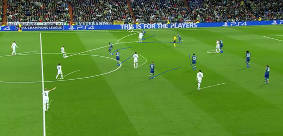 Real Madrid were more effective at getting players to move between the lines in this leg, Kroos and Modrić reliably finding them in most instances, with good movement from the front three giving the midfielders options.