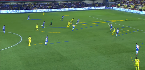 Even though they only have a low number of shots per game, Villarreal are very good at making sure their chances are of good quality. Part of the reason for that is the partnership of Bakambu and Soldado - the latter dropping deep here and playing a lovely pass through for the former. Bakambu then takes the ball past the onrushing goalkeeper, and goes on to score shortly afterwards.