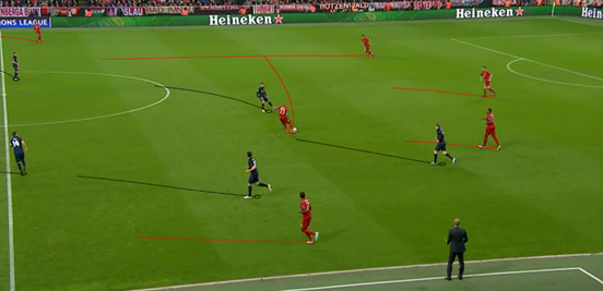 One of Bayern's centre-backs were almost always free when they were looking to develop possession from the back, and here Vidal playing it wide to Martínez means he has acres of space to move up the field with the ball into.