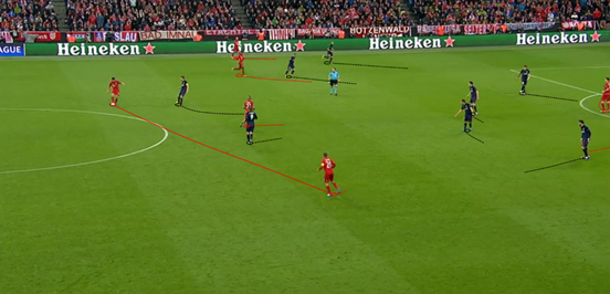 Lahm adopted a more central role as the game got further towards the end, which meant he could offer another potential option in ball circulation (regularly being the free man in these phases).