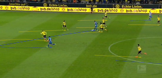 Volland makes a number of intelligent runs off the ball, typically into the half-spaces, and in combination with his pretty good speed that makes him a real asset in transitions. Here he stretches the defence with his movement, leading to him receiving the pass from his teammate, and then ends up working space to have a shot at goal (which the goalkeeper saves, but parries out to his teammate who taps home).