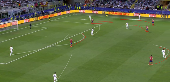 Atleti started the game by pressing Real Madrid high up the field, causing them to really struggle when it came to keeping hold of the ball and circulating it properly, but it quickly dropped off as the game went on.