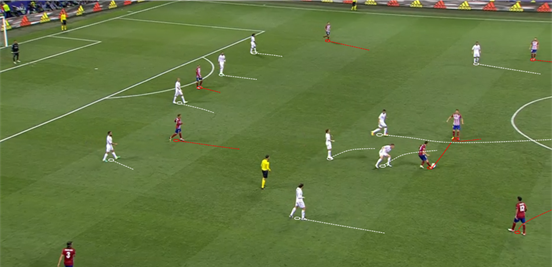 Casemiro regularly broke up play in front of the defence for his side, while Atleti's very flat horizontal play also made their passing pattern easy to predict and intercept.