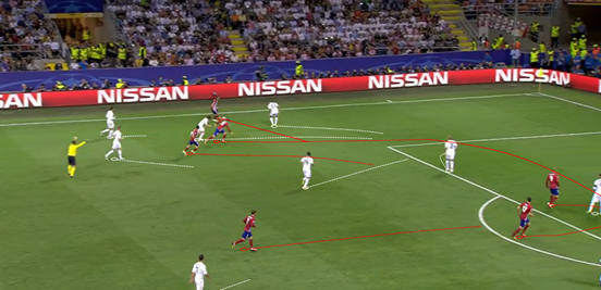 The combination play of Filipe Luís and Carrasco on the left was particularly effective for Atleti in the second-half, and they caused Real Madrid (Danilo especially) a lot of problems. Here the two combine, the left-back playing Carrasco into space, and his cross into the middle finds Saúl - who ends up firing an awkward left-footed volley wide of the far post.