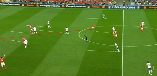 While Ramsey and Bale were inevitably the two players who got the most credit for Wales' good performances in the group stage, Allen was consistently impressive in all three matches. His assist for Ramsey here, cutting through Russia's defence and setting up his nation's first goal, was a great demonstration of his ability to move the ball effectively.
