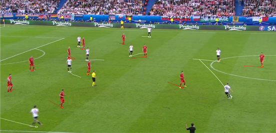 Poland's defensive shape, which was pretty much a 4-4-1-1, worked well for them against Germany. At times the initial line of their two strikers was a bit easy to bypass, but the defence and midfield kept vertically compact with each other to ensure there wasn't too much space between the lines.