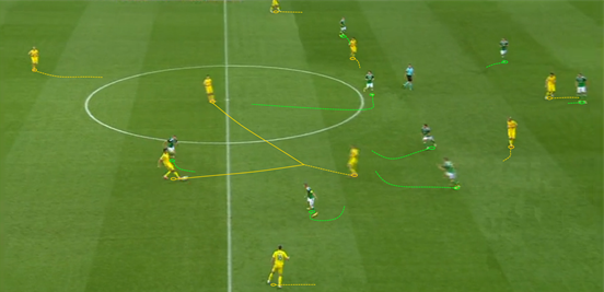 Northern Ireland's defensive structure proved to be difficult for Ukraine to play through, and the good standard of pressing or reaction to the ball being moved around was a key factor in that. Such a thing didn't allow them to turn or pick out passes between the lines as often as they'd have liked.]