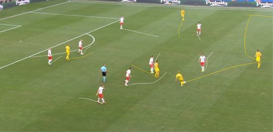 Ukraine found it very difficult to break through Poland's defensive shape when they went 1-0 down, Poland reacting well to Ukraine's slow movement of the ball and often forcing it to go sideways rather than vertically.
