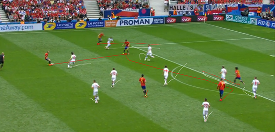 One aspect of Spain's play was looking to play passes in the gaps between the opposition's full-backs and centre-backs. Iniesta is someone who especially looks for those, and he played one here to Nolito's feet, who turned into space and played it towards Morata – though he was crowded out and had to move the ball backwards after receiving it.