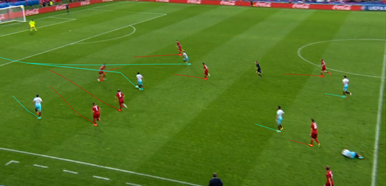 Turkey looked dangerous whenever they were able to break into space with the ball, and some nice diagonal runs from their attackers helped them to provide a threat behind the opposing defence.