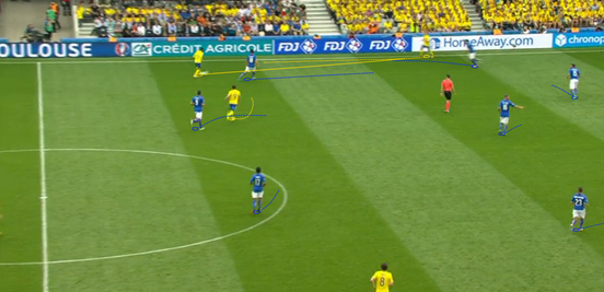 The gaps that Sweden left in midfield from an offensive perspective weren't quite as bad as Italy's but they still struggled to really do anything with the ball. Often they'd try to build up the flanks in attempts to go forward, although the Italian wing-backs did a good job of preventing them from getting much space.