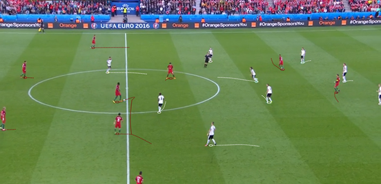 Austria defended the middle of the pitch quite well, forming horizontally compact shapes which were, at times, restrictive to what Portugal could do with the ball in the midfield.