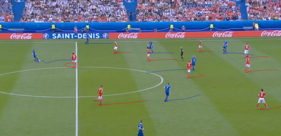 The defensive shape that Austria took up was typically similar to this – a line of three across the front, the two in midfield, and then five in the backline. One of the wing-backs was often a bit higher than the other though, presumably to limit the possibility of long switches of play towards the far side.