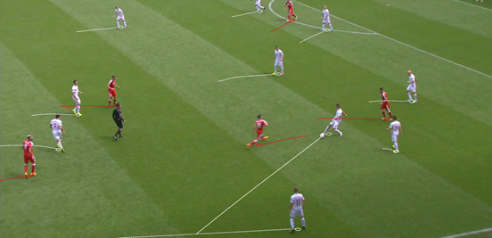 Poland were a real threat whenever they broke quickly after winning the ball back, especially when they pushed forward on the left where Grosicki offered an extremely direct outlet for them and committed defenders.